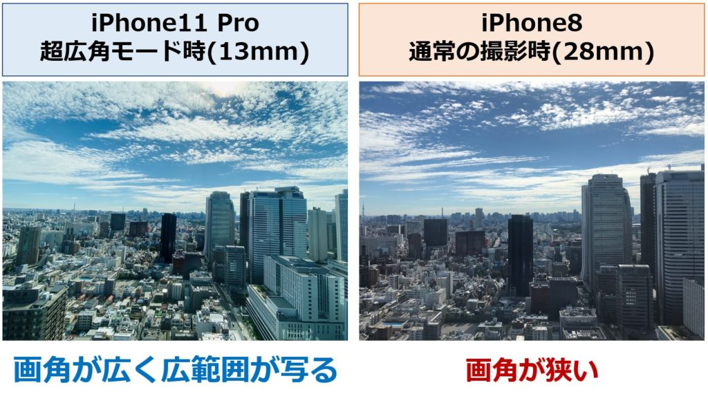 iPhone11 Pro vs iPhone8 -画角の比較画像